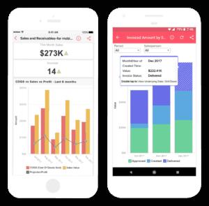 Zoho Analitycs App