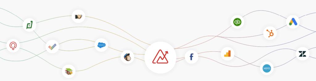 integraciones con Zoho Analytics